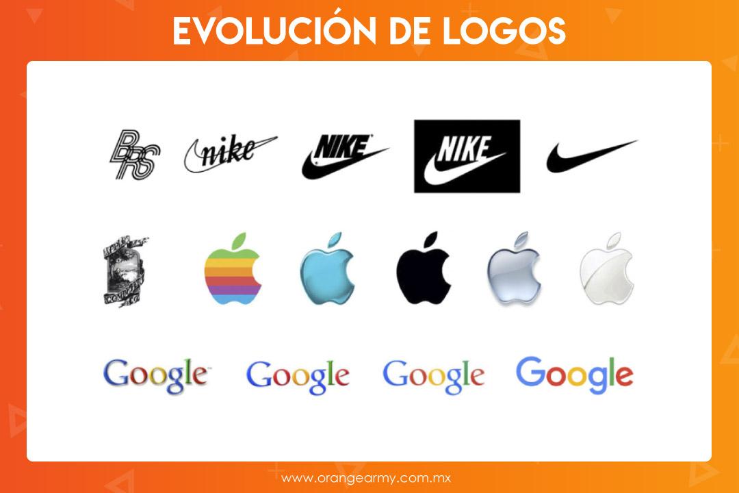 Evolución-de-logotipos